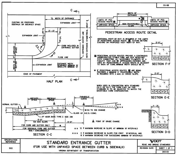 Vdot Apron Driveway Entrance Tuck Gc Inc General Contractor